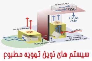 طرح شماتیک سیستم تهویه مطبوع صنعتی